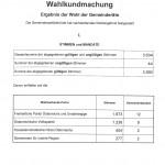Kundmachung Wahlergebnis Gemeinratswahl 2015 in Neumarkt